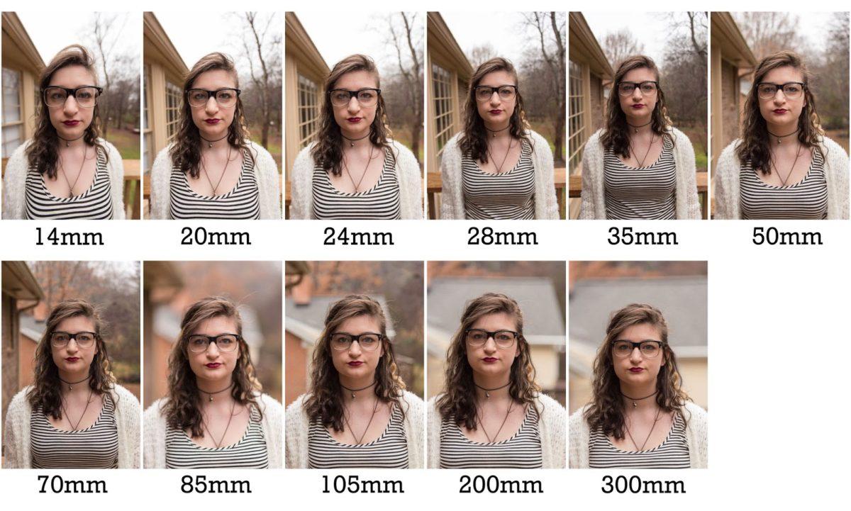 Nikon D750 best portrait lens